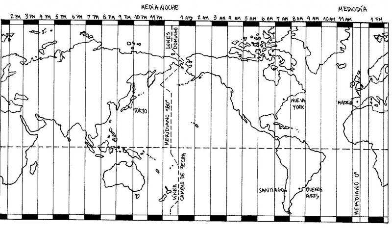 Mapamundi con las coordenadas (Linea del Ecuador, Tropicos y