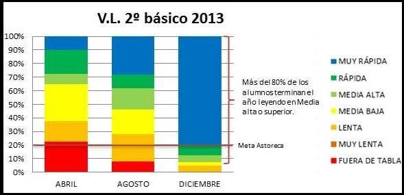 grafivo 2(1)